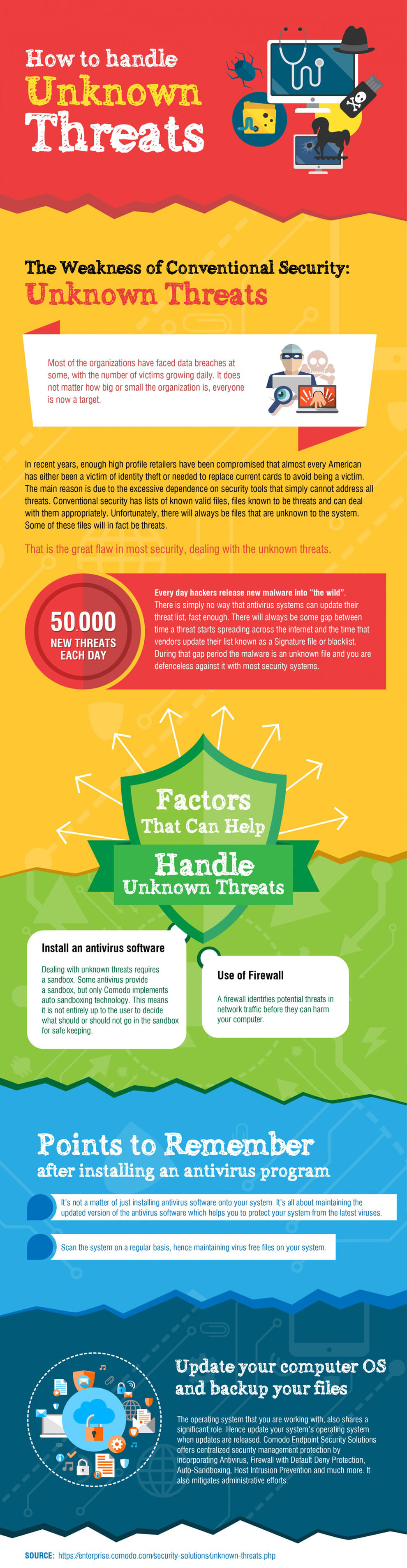 how-to-handle-unknown-threats_infographic