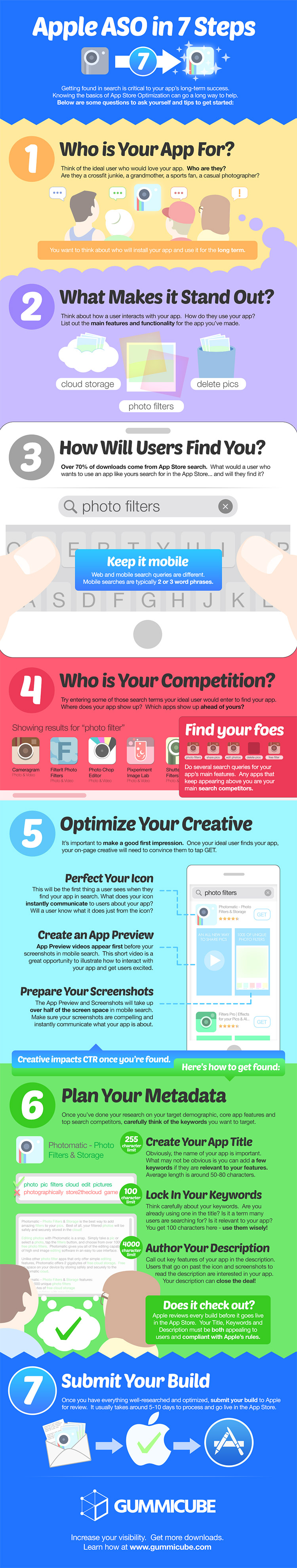 how-to-ios-aso-infographic