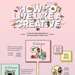 how-to-live-like-a-creative-infographic-plaza