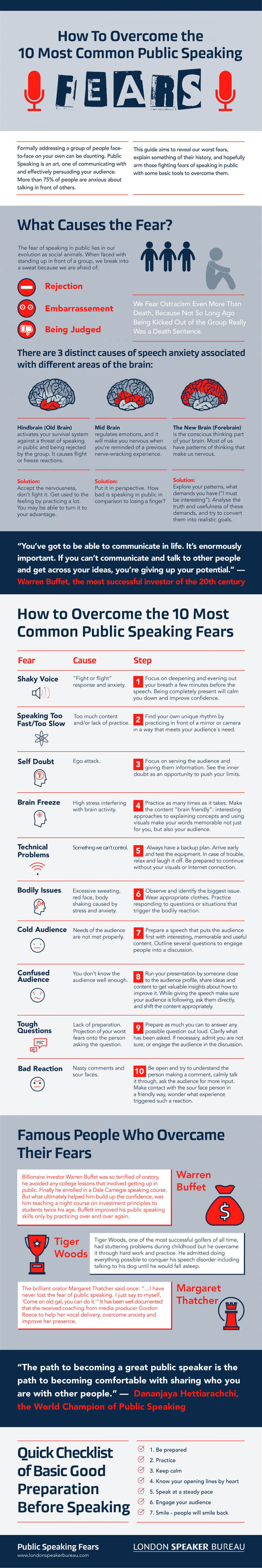 how-to-overcome-the-10-most-common-public-speaking-fears-infographic