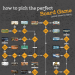 how-to-pick-the-perfect-board-game-infographic-plaza