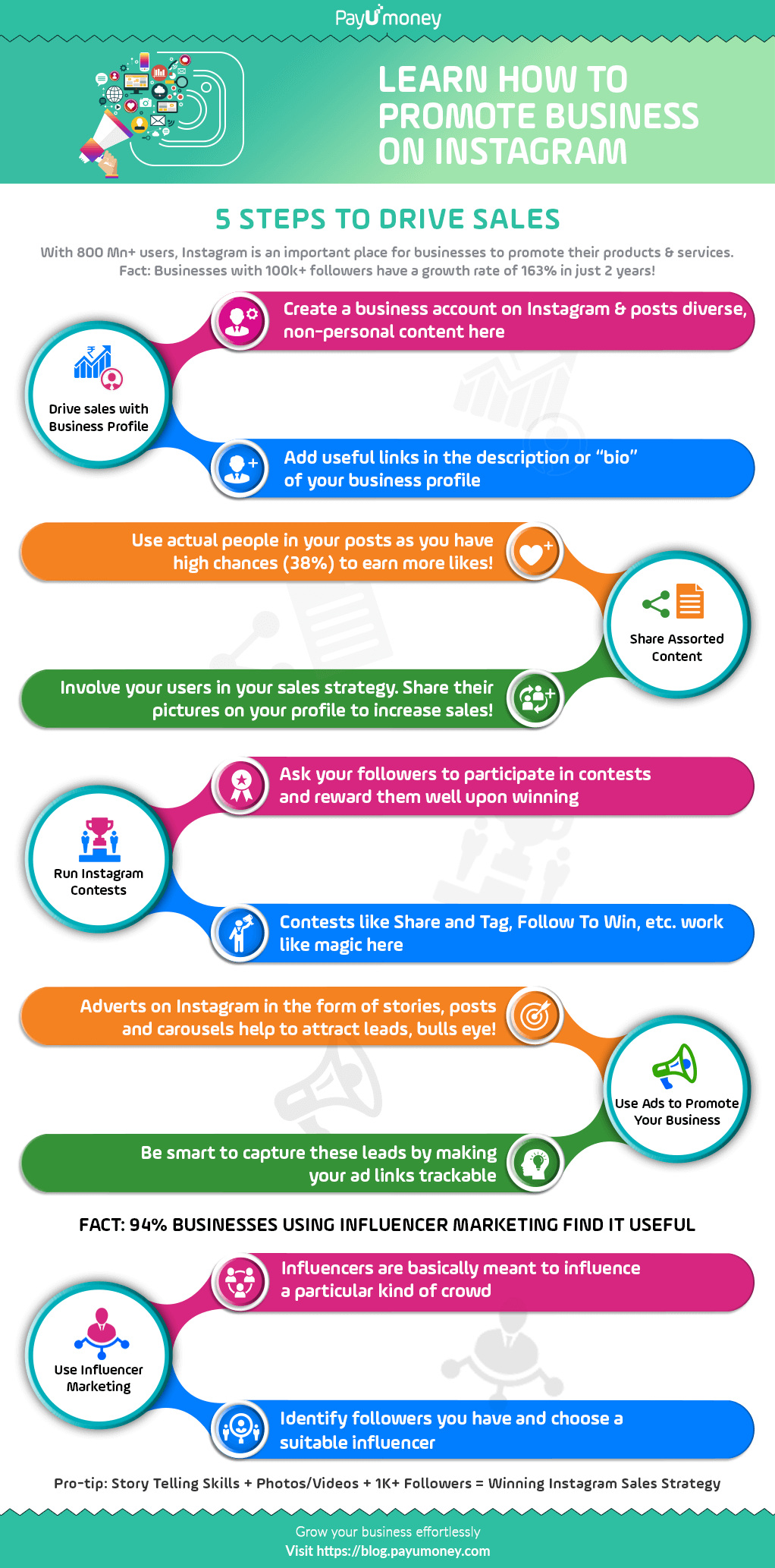 how-to-promote-business-on-instagram-infographic-plaza