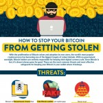 how-to-protect-your-bitcoin-infographic-plaza