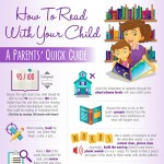 how-to-read-with-your-child-parents-quick-guide-infographic-plaza