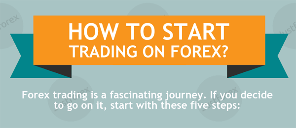 how-to-start-trading-on-forex-infographic-plaza-thumb
