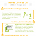 how-to-use-cbd-oil-infographic-plaza