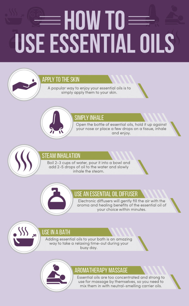 how-to-use-essential-oils-infographic-plaza