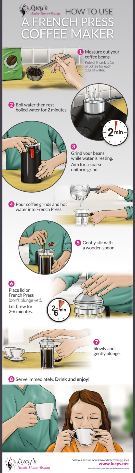 Best French Press Coffee Maker Cooks Illustrated : How To Use a French Press Coffee Maker [INFOGRAPHIC]