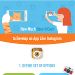 how_to_create_an_app_like_instagram-inforaphic-plaza