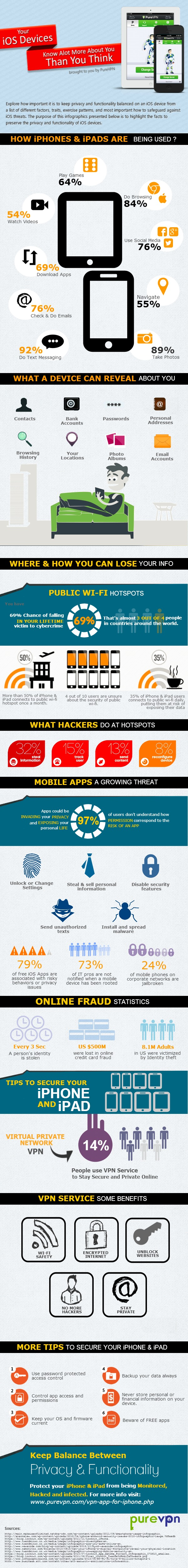 iOS-security-infographic