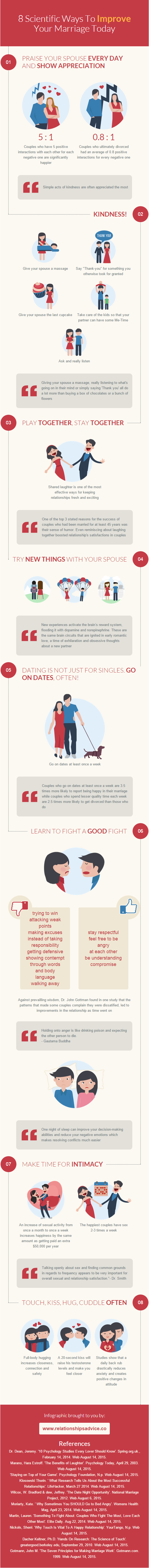 8 Scientifically Proven Tips to Improve a Marriage