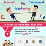 inbound-marketing-vs-traditional-marketing-infographic-plaza