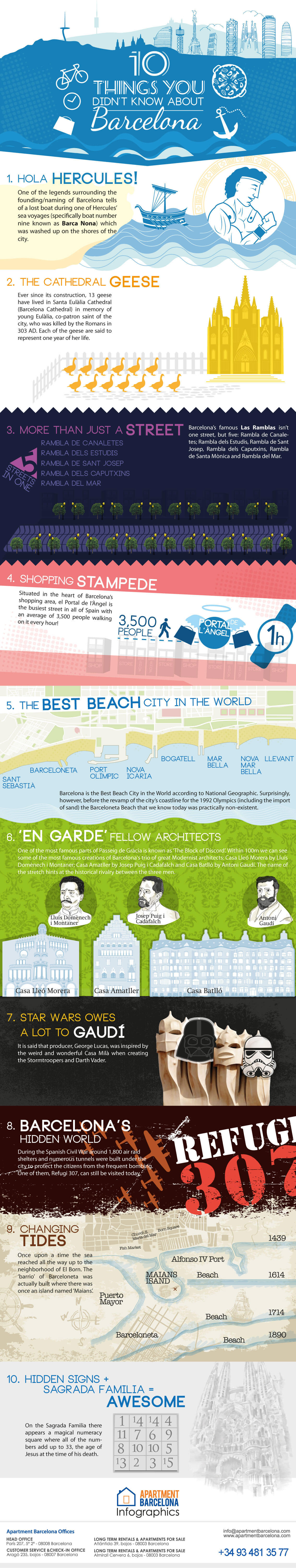 infographic-10-things-about-Barcelona