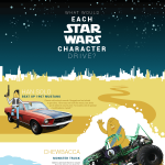 infographic-star-wars
