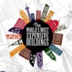 infographic-the-worlds-most-expensive-buildings