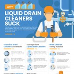 infographic-why-liquid-drain-cleaners-suck-infographic-plaza