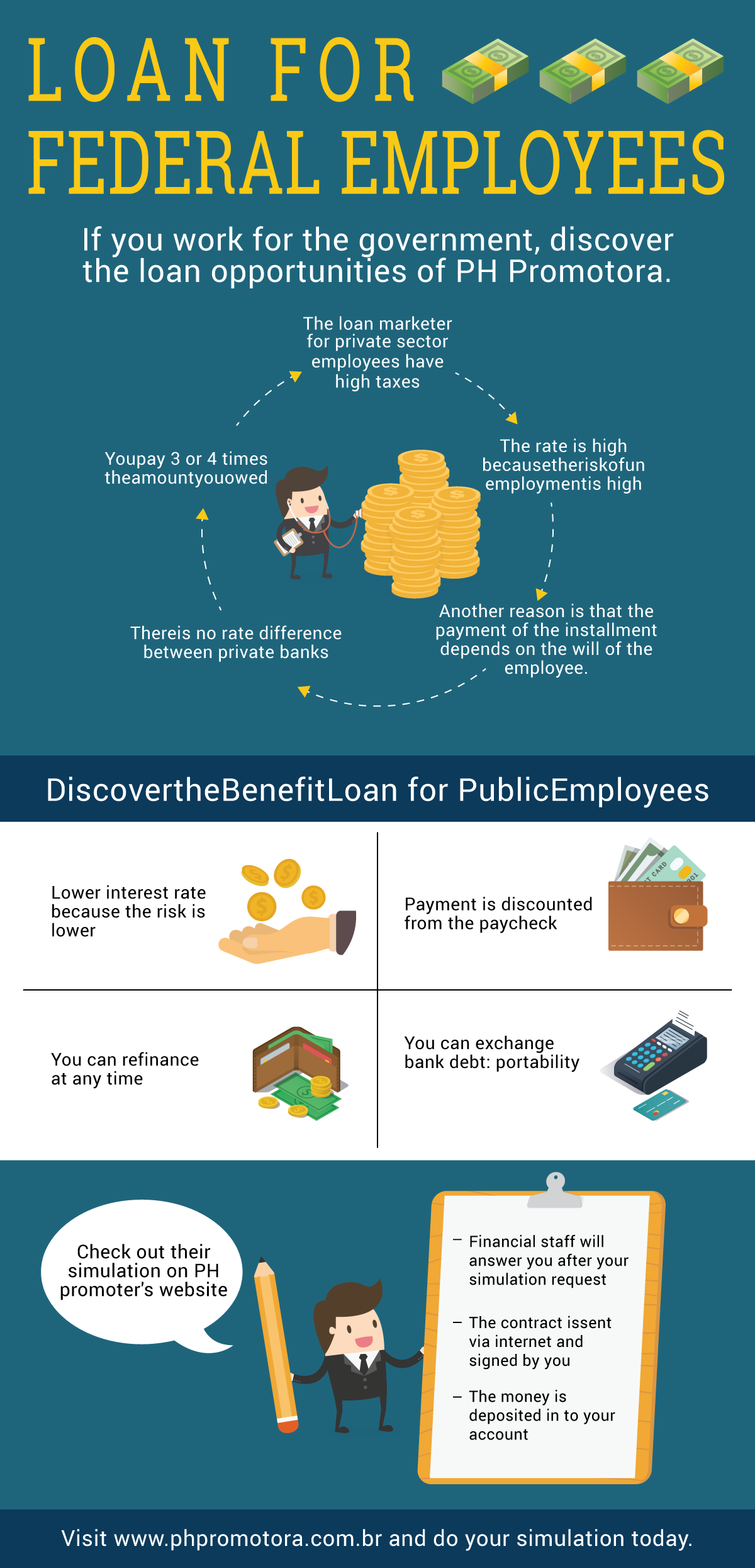 Government Employee Loan – Brazil