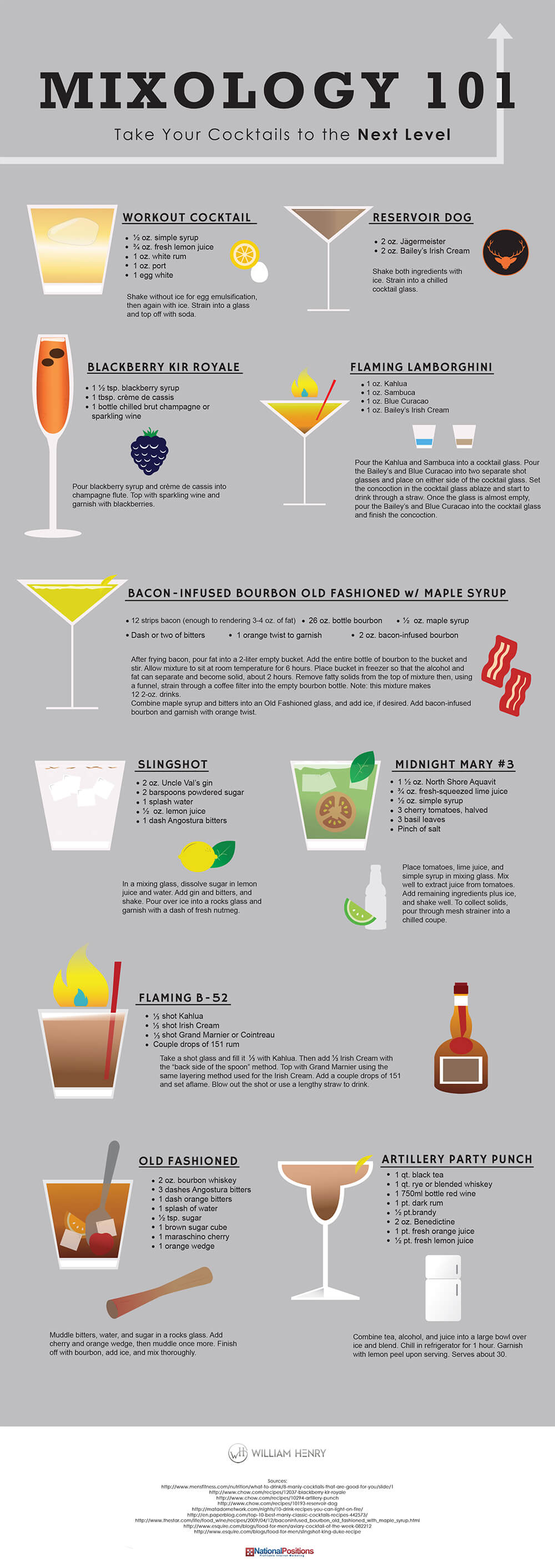 infographic_williamhenry-cocktails