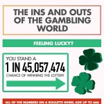 ins-out-gambling-infographic-plaza