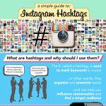 instagram-hashtags-infographic