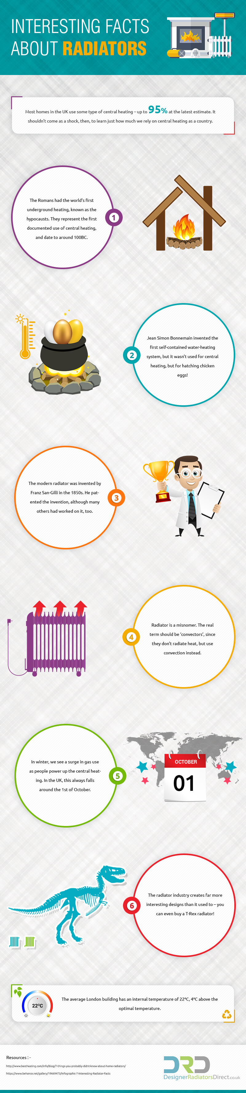 interesting-facts-about-radiators-infographic-plaza