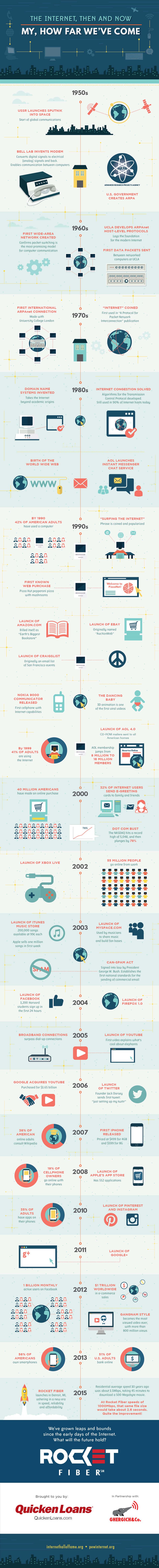 internet-then-and-now-infographic