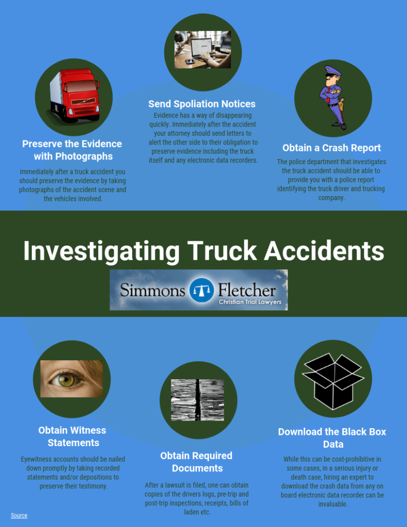 investigating-a-truck-accident-infographic-plaza