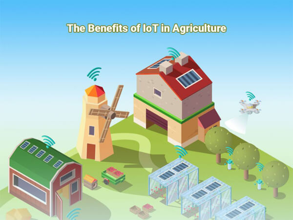 iot-agriculture-benefits-infographic-plaza-thumb