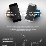 iphone7-vs-galaxys7-infographic-plaza