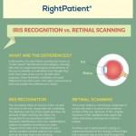 iris-recognition-vs-retina-scanning-infographic-plaza