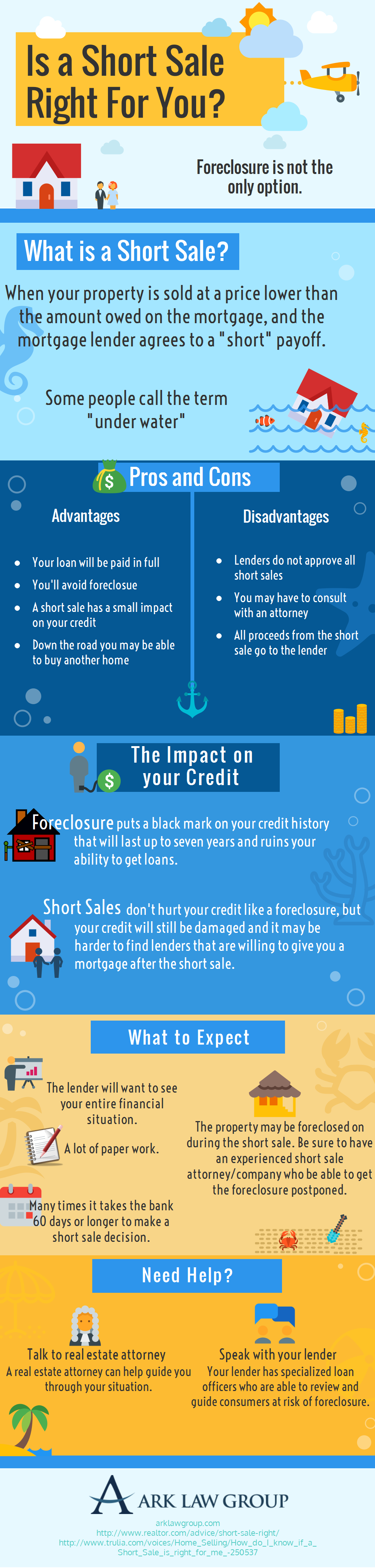 is-the-short-sale-for-you-infographic