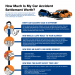 john-foy-how-much-is-my-car-accident-settlement-worth-infographic-plaza