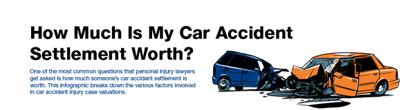 john-foy-how-much-is-my-car-accident-settlement-worth-infographic-plaza-thumb