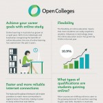 key-benefits-of-studying-online-infographic-plaza
