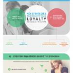 key-strategies-for-loyalty-rewards-programs-infographic-plaza