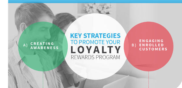 key-strategies-for-loyalty-rewards-programs-infographic-plaza-thumb