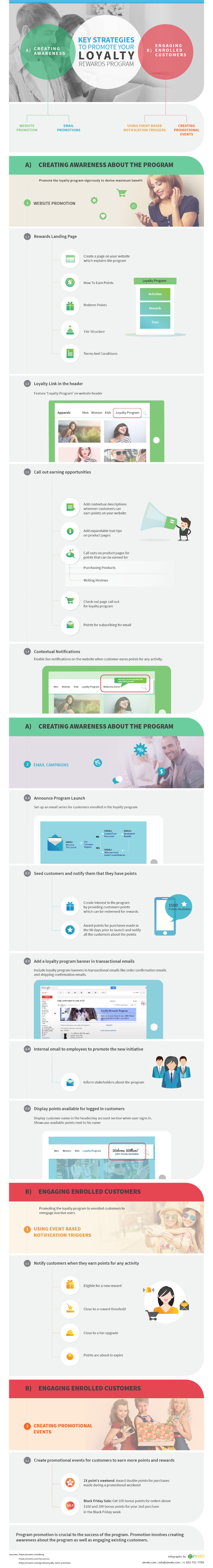 key-strategies-for-loyalty-rewards-programs-infographic-plaza
