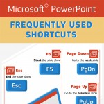 keyboard-shortcut-for-powerpoint-infographic-plaza