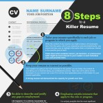 killer-resume-infographic-plaza