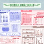 kitchen-cheat-sheet-infographic-plaza