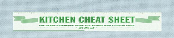 kitchen-cheat-sheet-infographic-plaza-thumb
