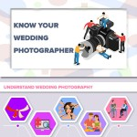 know-your-wedding-photographer-infographic-plaza