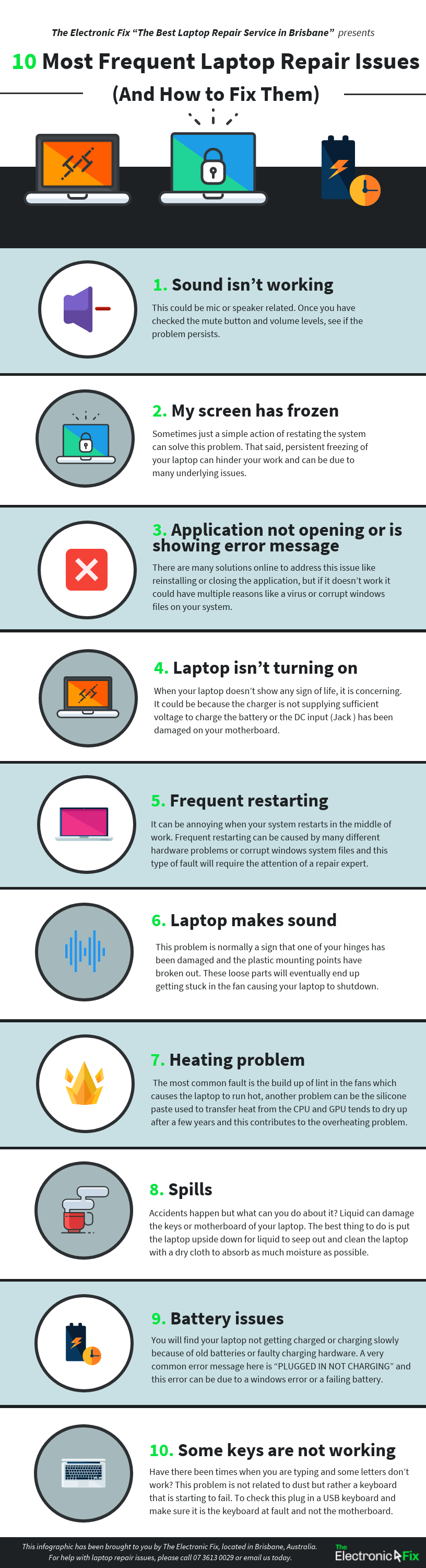 10 Most Frequent Laptop Repair Issues (And How to Fix Them)