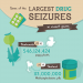 largest-drug-seizures-recent-years-infographic-plaza