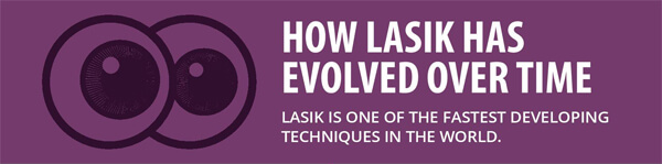 lasik-evolution-history-infographic-plaza-thumb