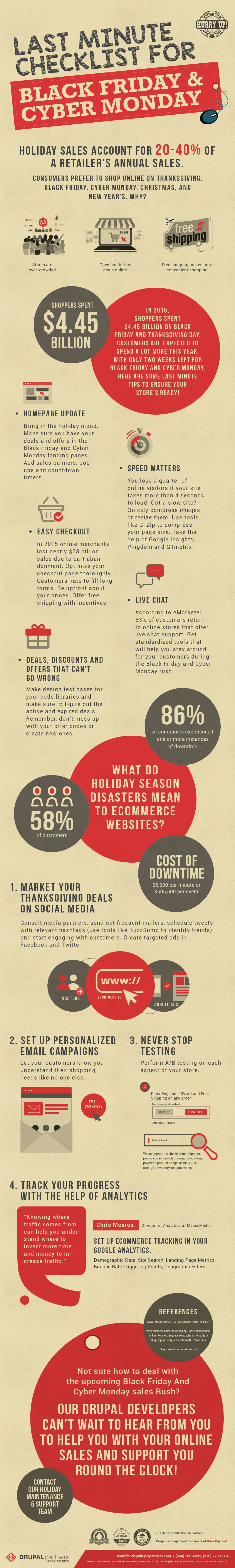 last-minute-checklist-for-black-friday-and-cyber-monday-infographic-plaza