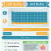 led-vs-old-bulbs-infographic-plaza
