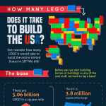 lego-to-build-US-infographic-plaza