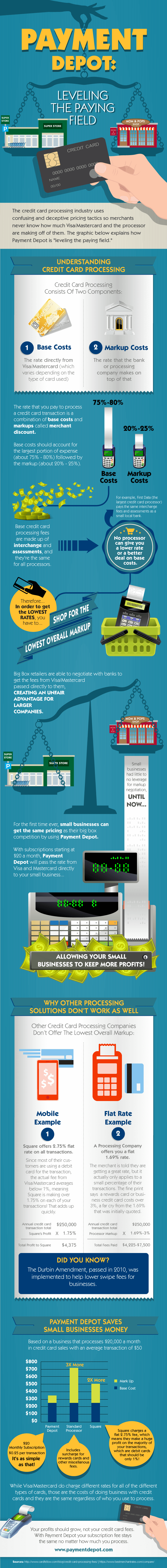 leveling-the-paying-field-infographic