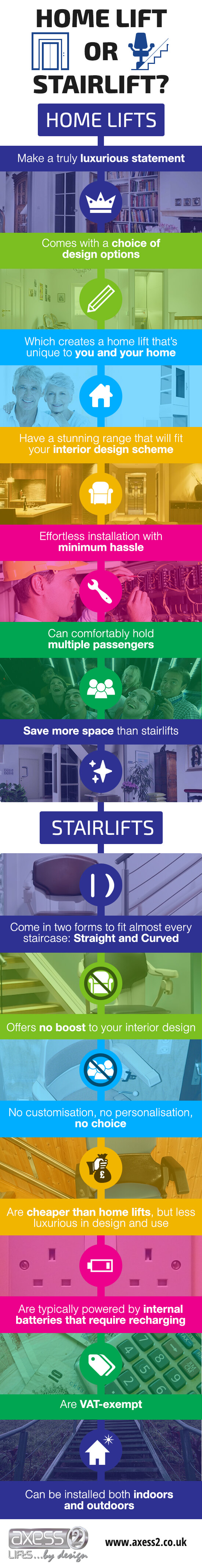 lifts-or-stairlists-infographic-plaza